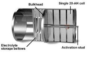 mPhase демонстрирует первый работающий прототип нанобатерейки