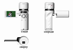 Камера для съемки 360-градусных панорманых фото