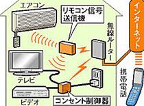 Японцы с телефона будут управлять домами